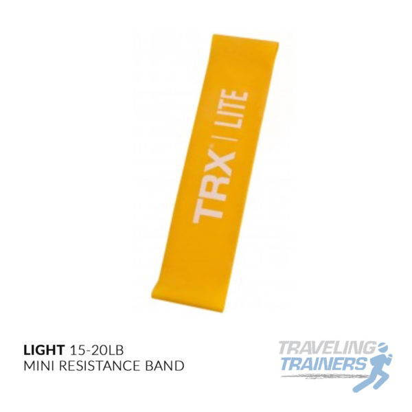Mini Resistance Bands - Traveling Trainers